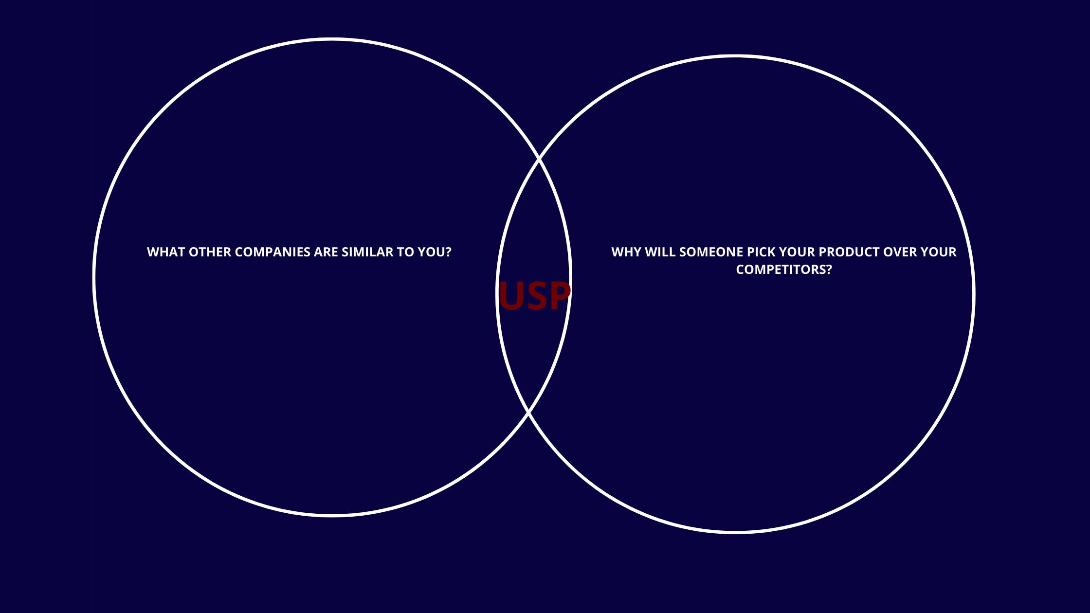 An illustration on USP